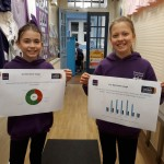 Pensford School Energy Sparks Posters Nov 2017
